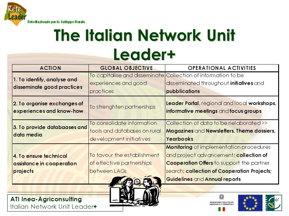 ATI Inea-Agriconsulting Italian Network Unit Leader + The Italian Network Unit Leader+
