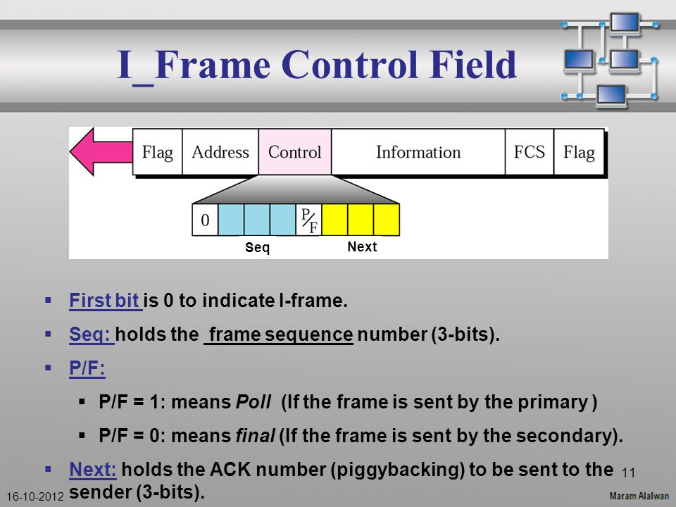 I_Frame Control Field  First bit is 0 to indicate I-frame.