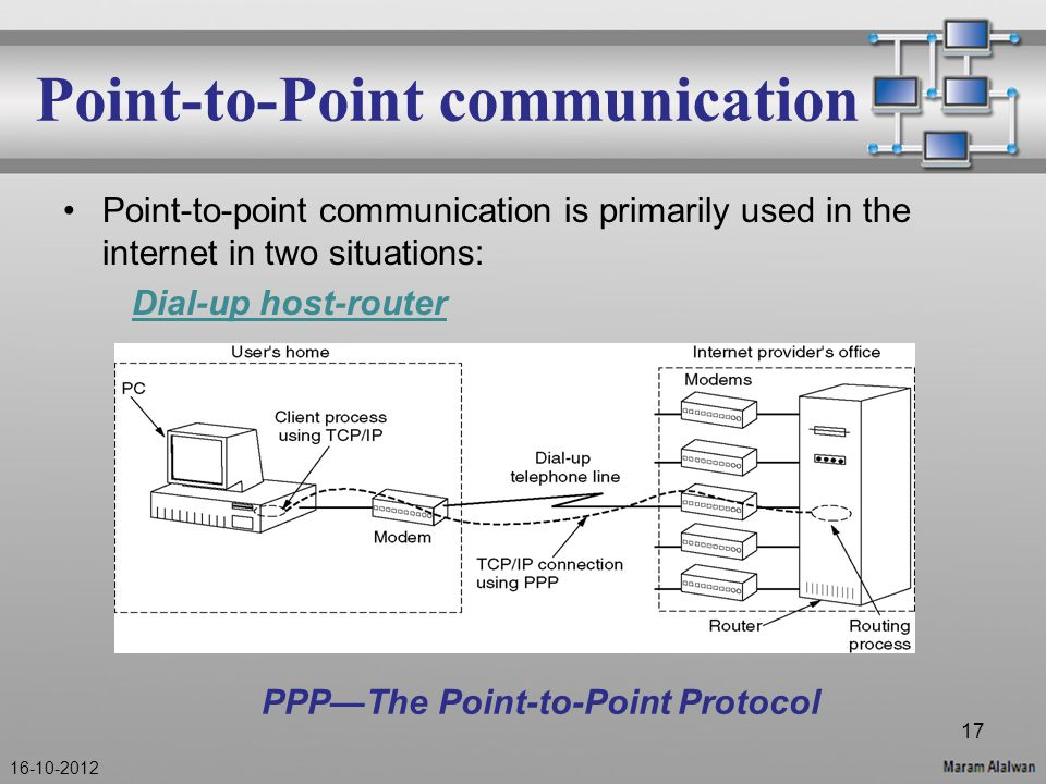 Point-to-Point communication Point-to-point communication is primarily used in the internet in two situations: Dial-up host-router PPP—The Point-to-Point Protocol