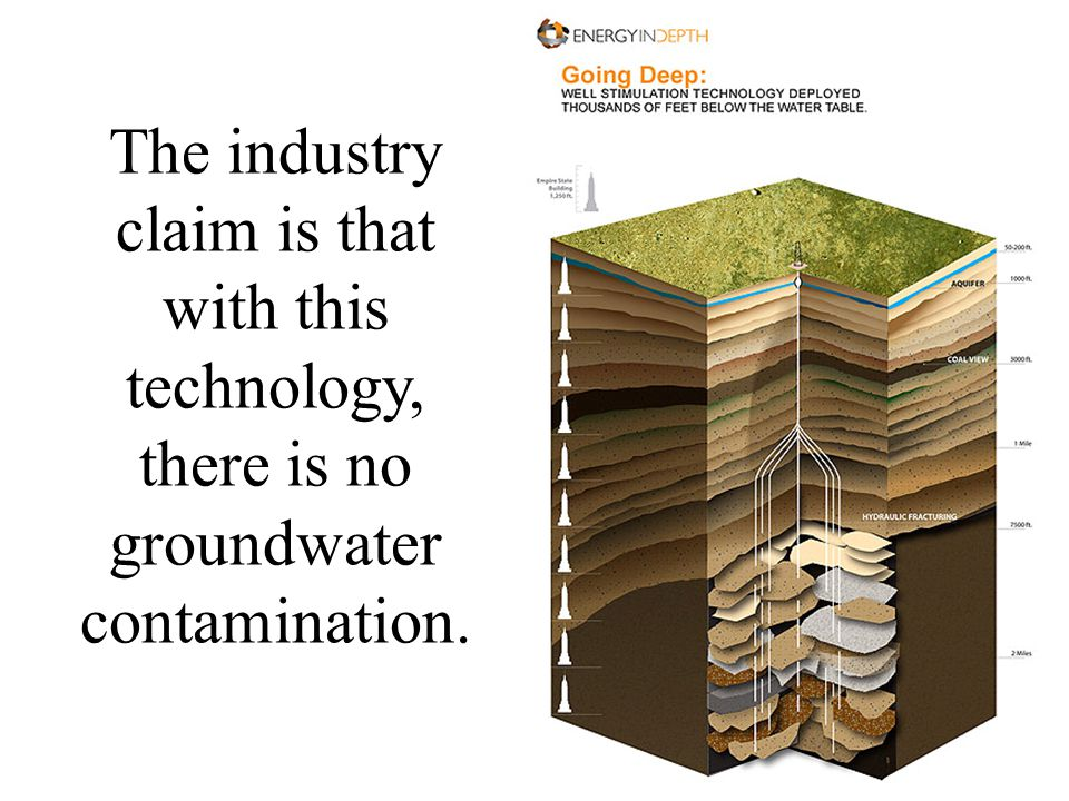 The industry claim is that with this technology, there is no groundwater contamination.