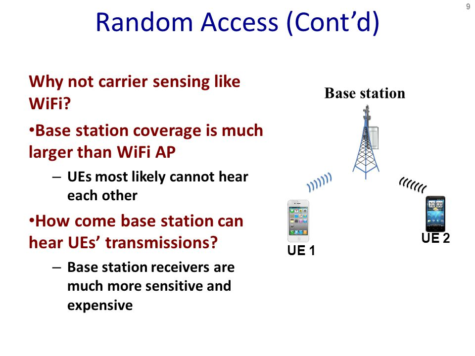 Base station Random Access (Cont'd) UE 2 UE 1 Why not carrier sensing like WiFi.