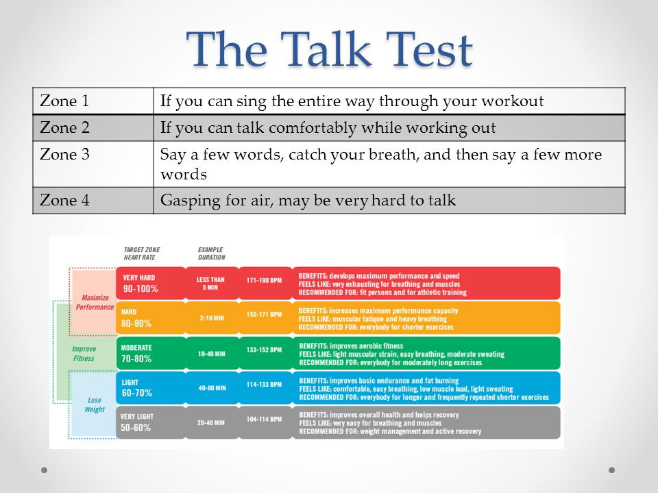 The Talk Test Zone 1If you can sing the entire way through your workout Zone 2If you can talk comfortably while working out Zone 3Say a few words, catch your breath, and then say a few more words Zone 4Gasping for air, may be very hard to talk