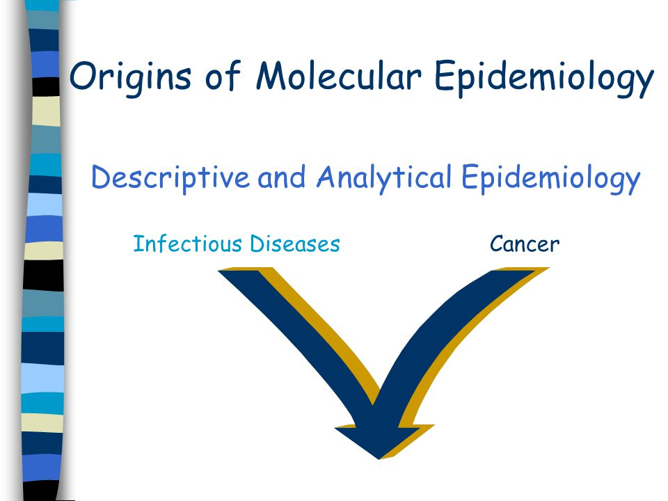 Origins of Molecular Epidemiology CancerInfectious Diseases Descriptive and Analytical Epidemiology