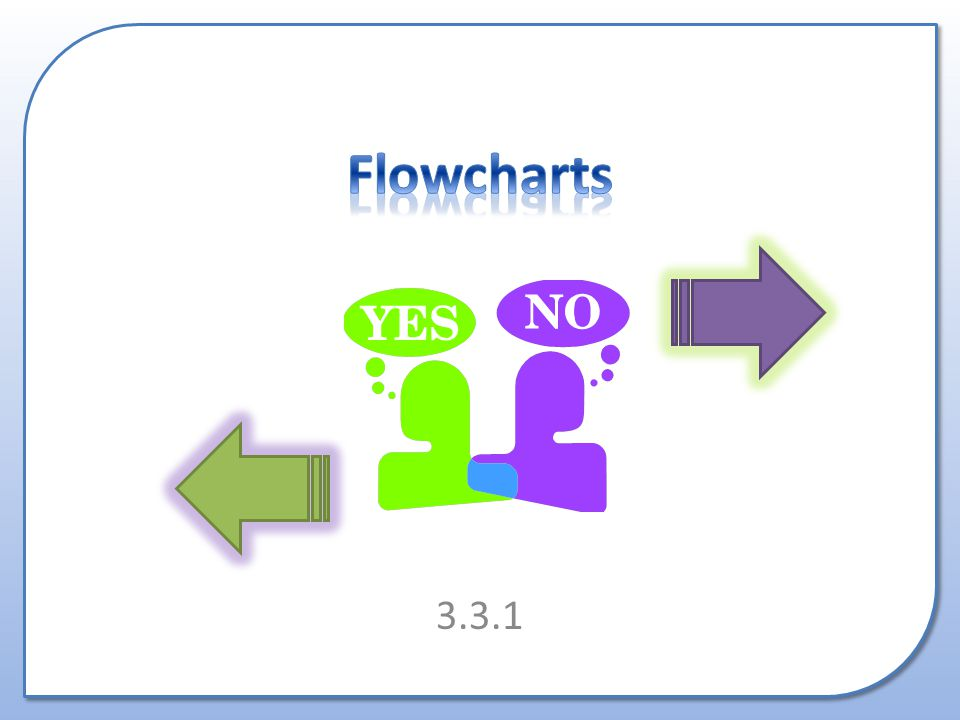 What Is A Flowchart Why Are They Used How To Draw Them  Ppt Download