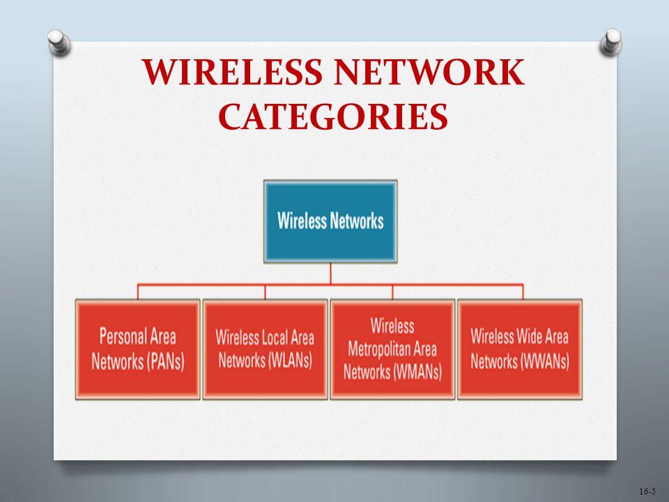 16-5 WIRELESS NETWORK CATEGORIES