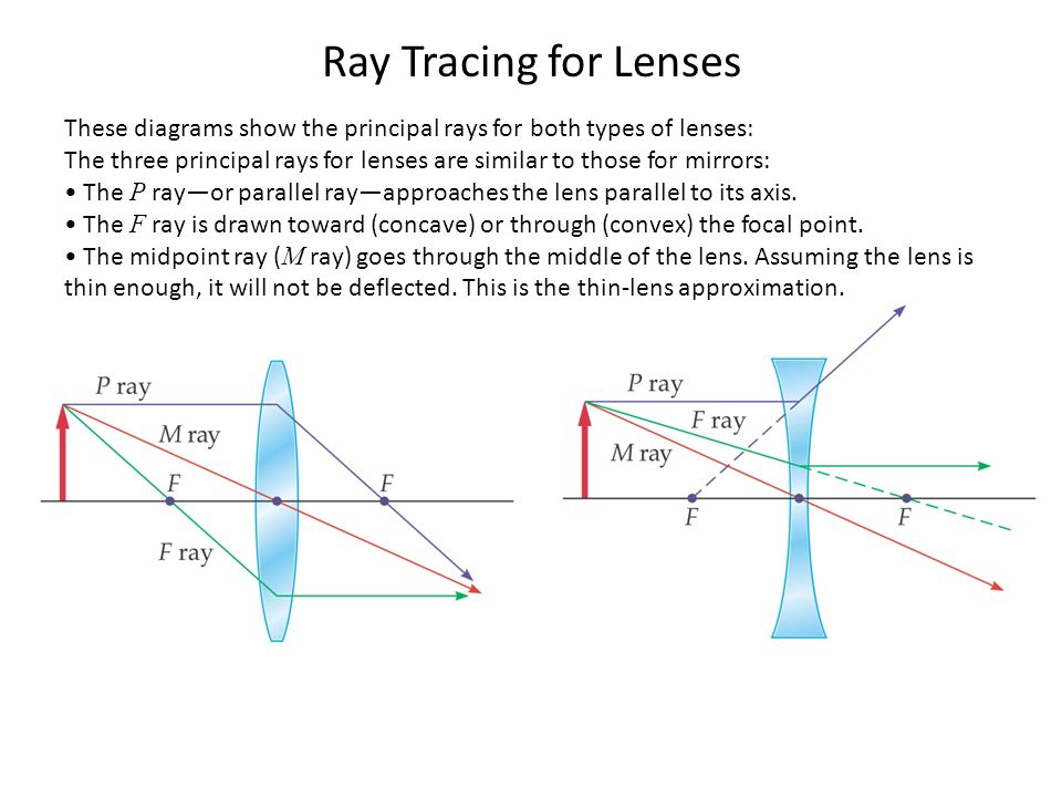 focal length of lenses lab A lab manual developed by the university of iowa department of focal length and lenses and light of different colors is combined properly at the focal plane.