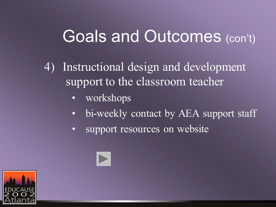 Goals and Outcomes (con't) 4)Instructional design and development support to the classroom teacher workshops bi-weekly contact by AEA support staff support resources on website