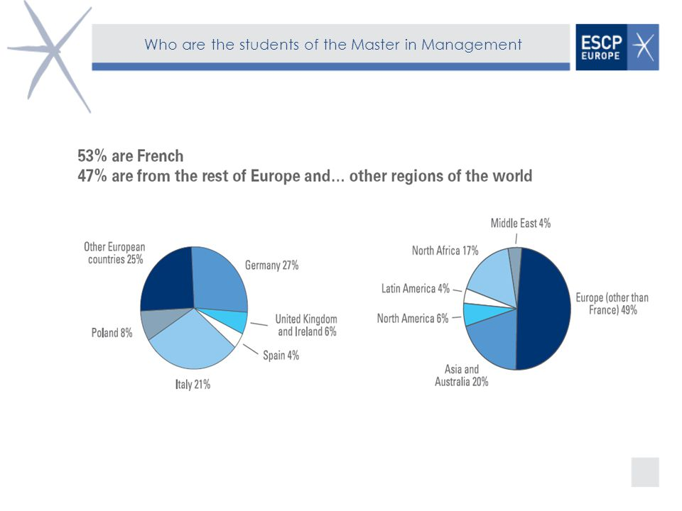 "Presentation ""ESCP Europe Master in Management http://www ..."