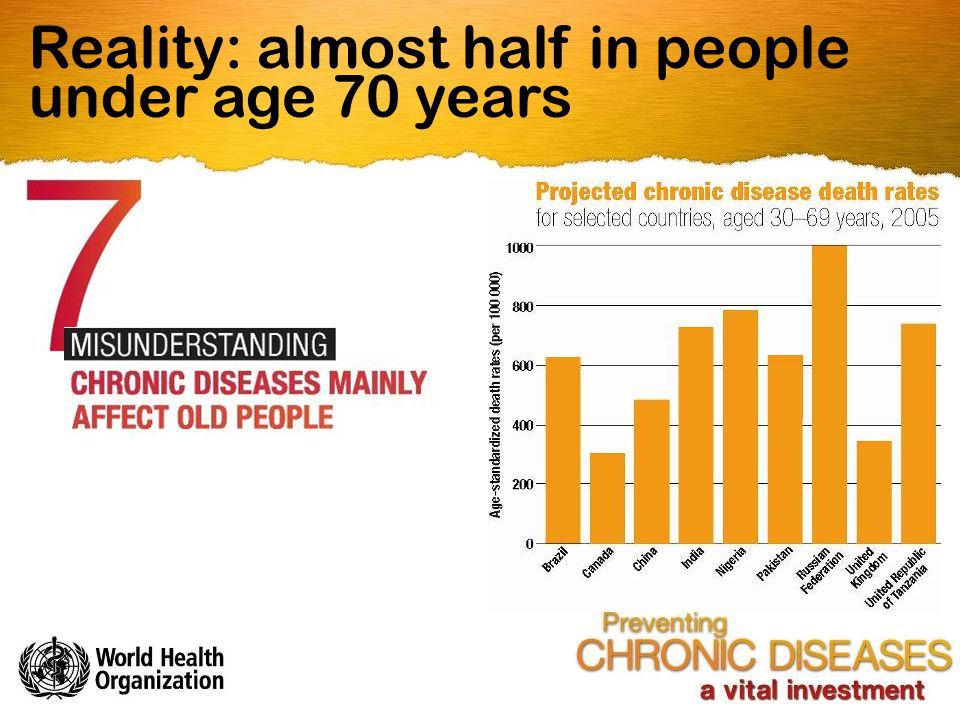 Reality: almost half in people under age 70 years