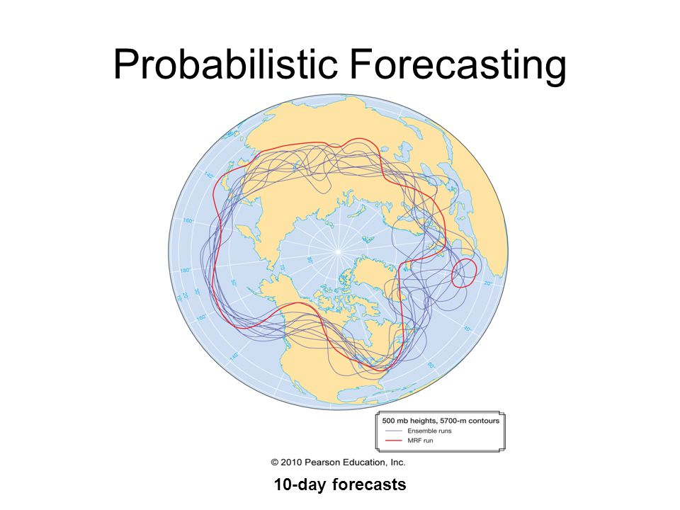 Probabilistic Forecasting 10-day forecasts