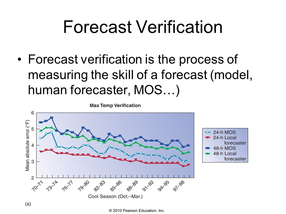 Forecast Verification Forecast verification is the process of measuring the skill of a forecast (model, human forecaster, MOS…)