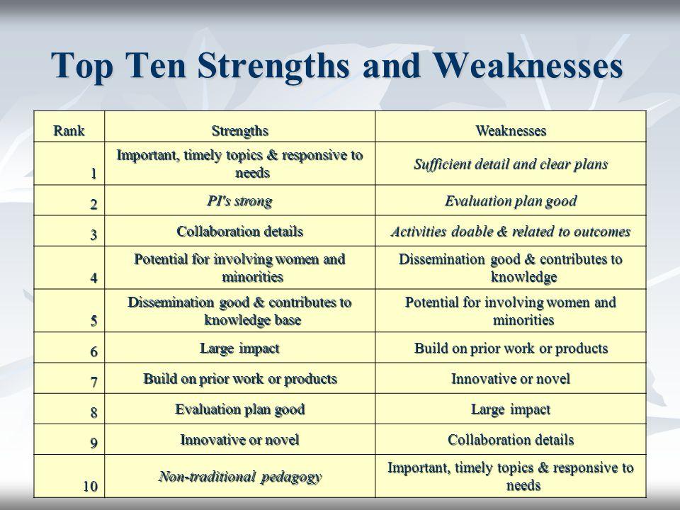 good weaknesses