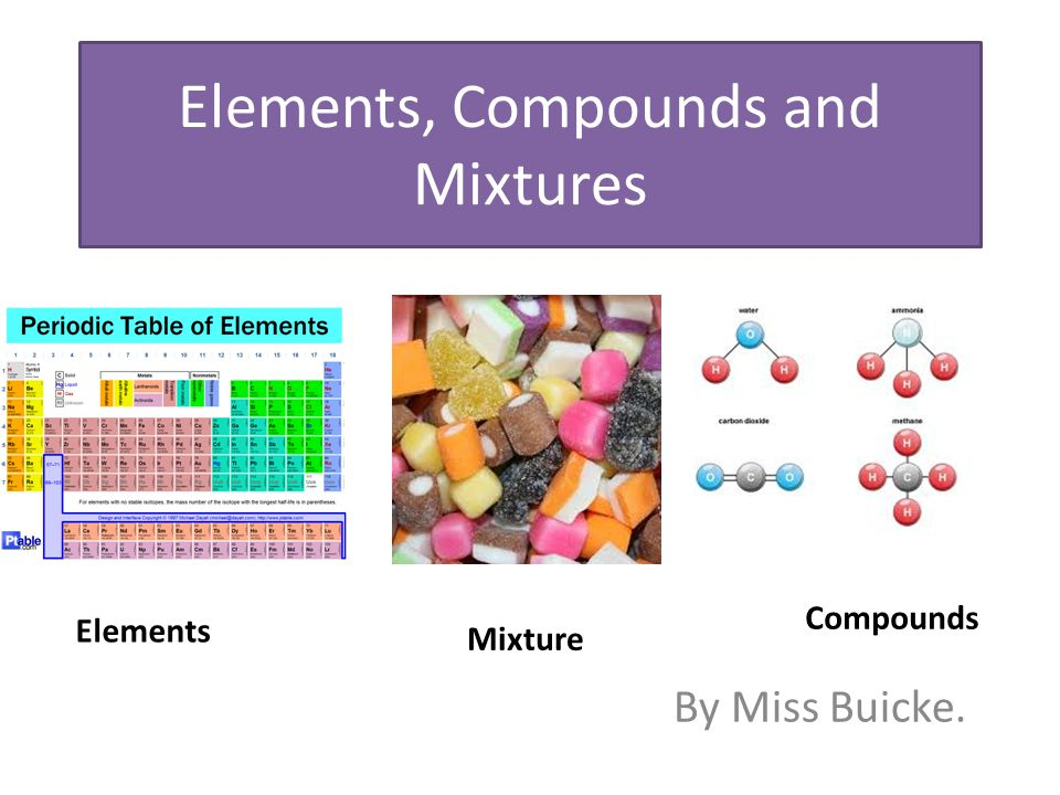 Elements compounds and mixtures by miss buicke elements mixture 1 elements compounds and mixtures by miss buicke elements mixture compounds urtaz Images