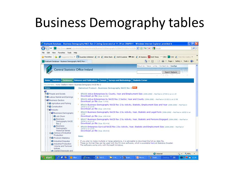 Business Demography tables