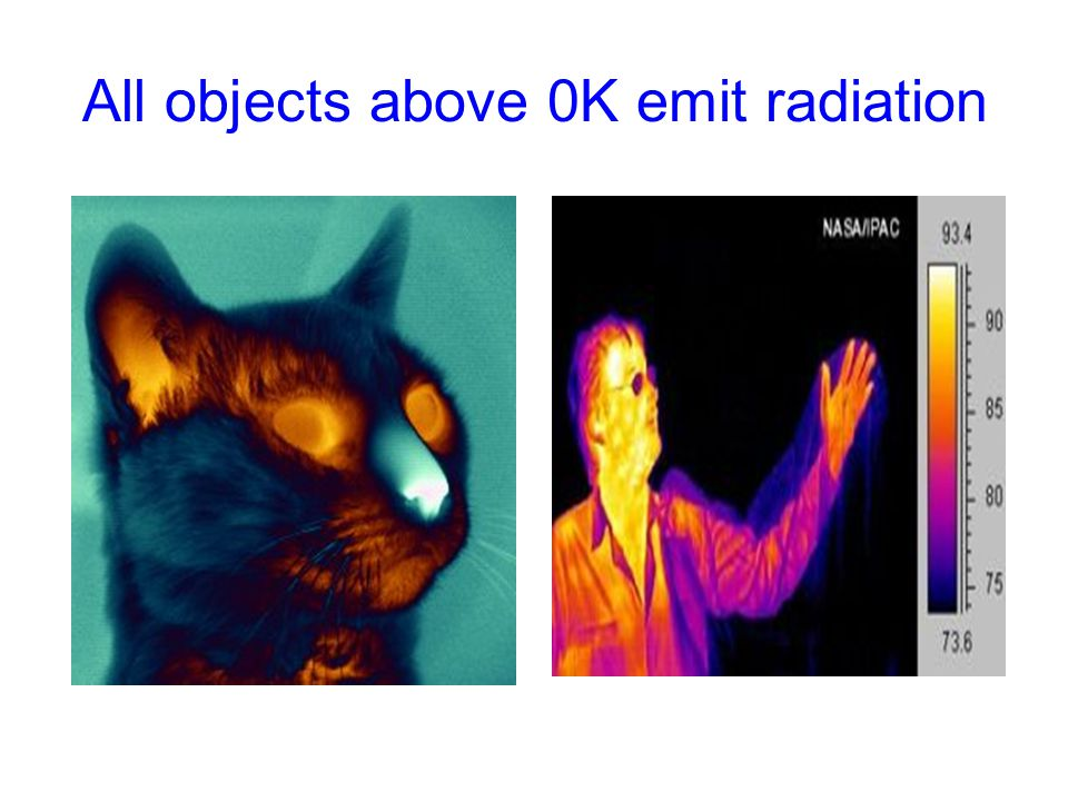 All objects above 0K emit radiation