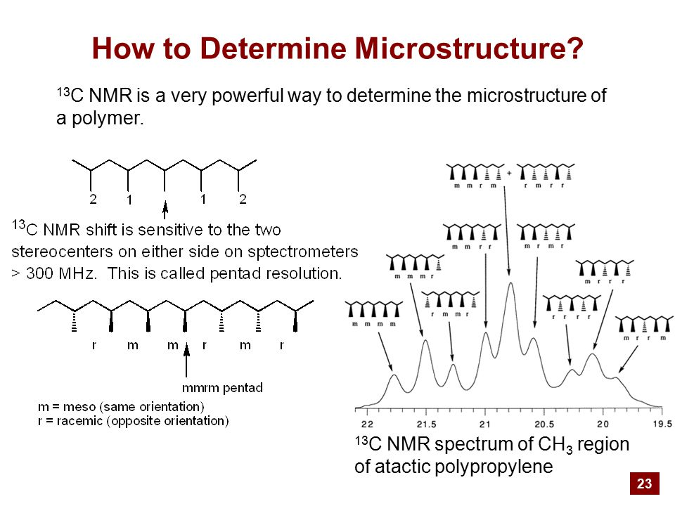 23 How to Determine Microstructure.