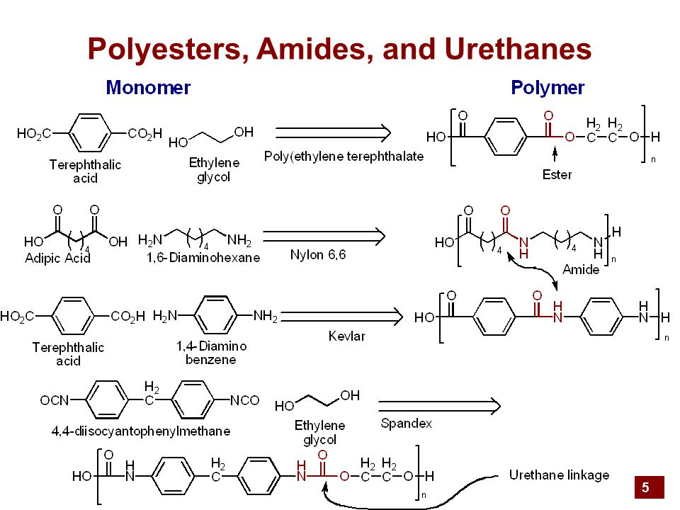 5 Polyesters, Amides, and Urethanes