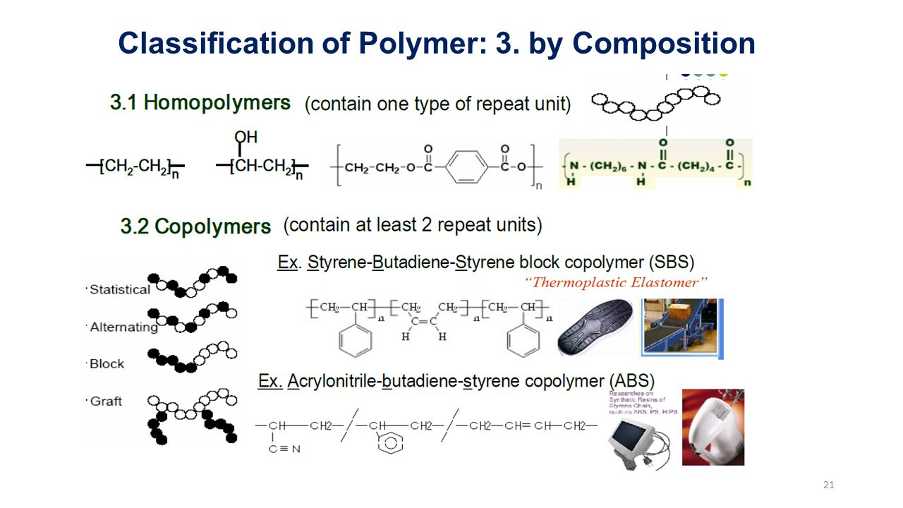 Classification of Polymer: 3. by Composition 21