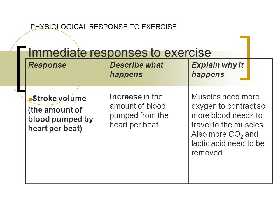 Immediate responses to exercise PHYSIOLOGICAL RESPONSE TO EXERCISE Response Stroke volume (the amount of blood pumped by heart per beat) Describe what happens Increase in the amount of blood pumped from the heart per beat Explain why it happens Muscles need more oxygen to contract so more blood needs to travel to the muscles.