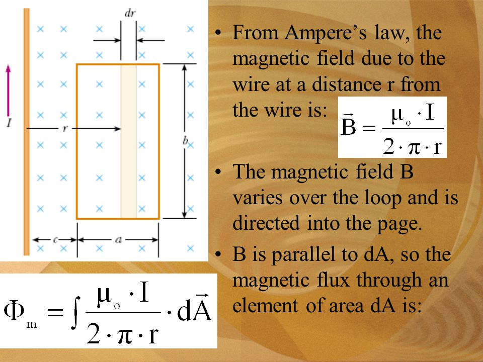 From Ampere's law, the magnetic field due to the wire at a distance r from the wire is: The magnetic field B varies over the loop and is directed into the page.