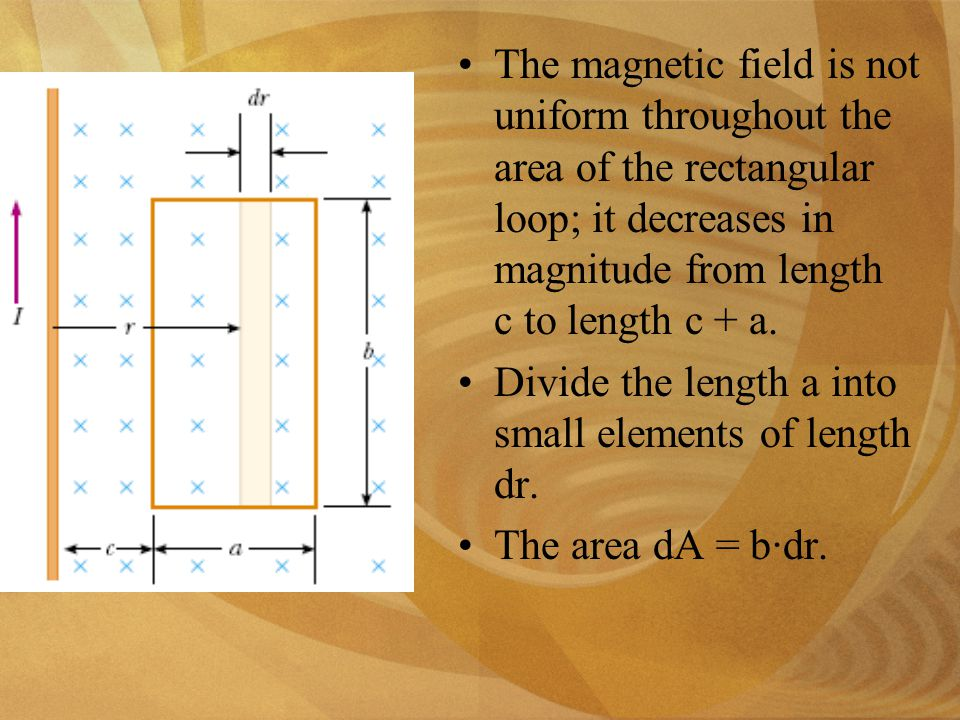 The magnetic field is not uniform throughout the area of the rectangular loop; it decreases in magnitude from length c to length c + a.