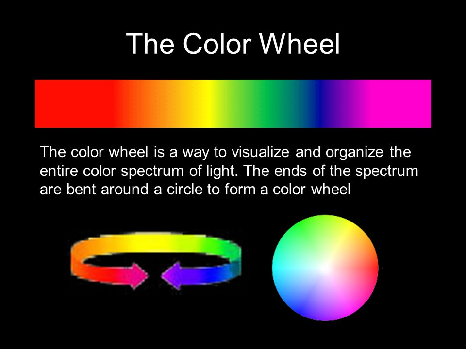 The Color Wheel Is A Way To Visualize And Organize Entire