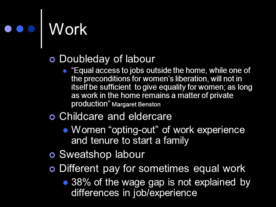 Work Doubleday of labour Equal access to jobs outside the home, while one of the preconditions for women's liberation, will not in itself be sufficient to give equality for women; as long as work in the home remains a matter of private production Margaret Benston Childcare and eldercare Women opting-out of work experience and tenure to start a family Sweatshop labour Different pay for sometimes equal work 38% of the wage gap is not explained by differences in job/experience