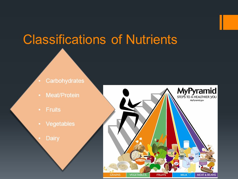 What is Nutrition.  Providing or obtaining food for proper health and growth.