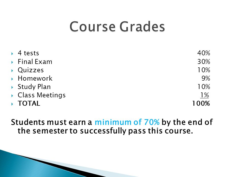  4 tests 40%  Final Exam 30%  Quizzes10%  Homework 9%  Study Plan10%  Class Meetings 1%  TOTAL 100% Students must earn a minimum of 70% by the end of the semester to successfully pass this course.