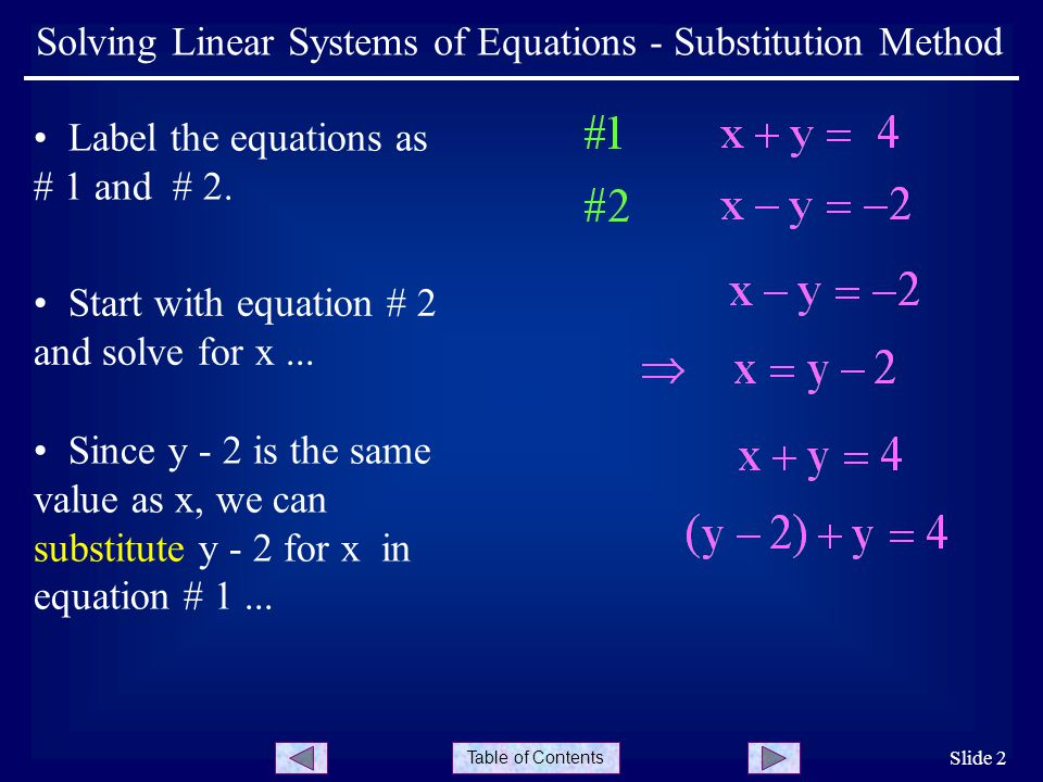 Table of Contents Slide 2 Solving Linear Systems of Equations - Substitution Method Label the equations as # 1 and # 2.