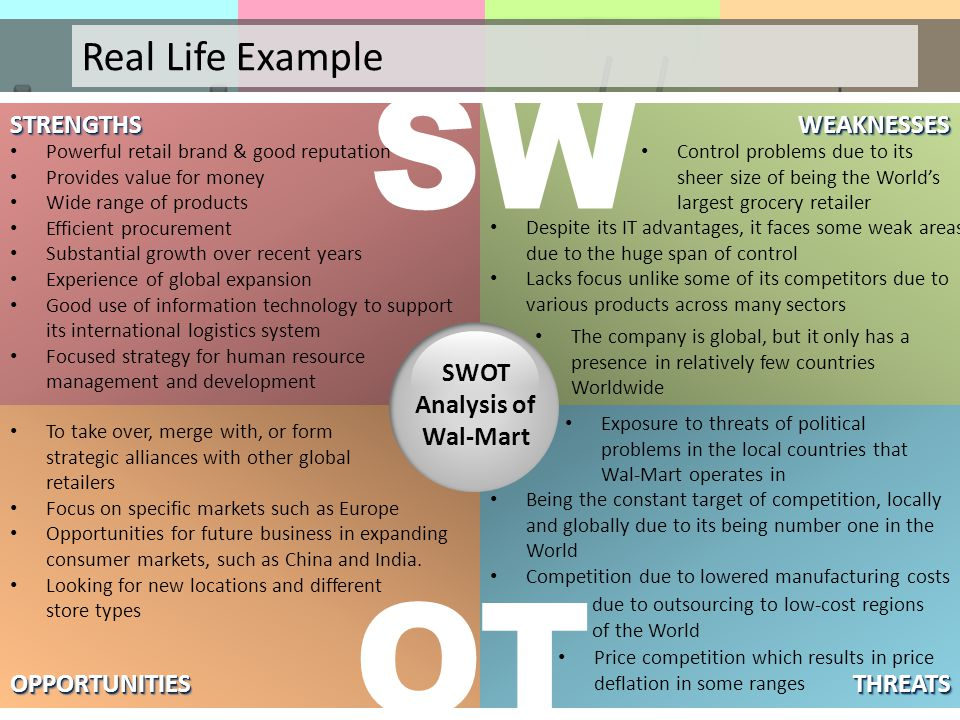 Sample Swot Analysis Essay