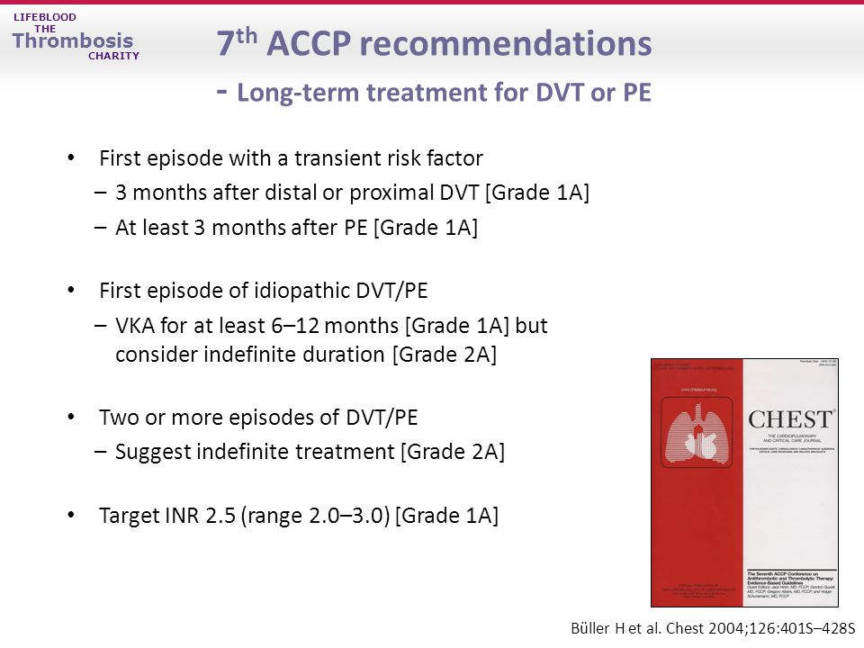 LIFEBLOOD THE Thrombosis CHARITY First episode with a transient risk factor –3 months after distal or proximal DVT [Grade 1A] –At least 3 months after PE [Grade 1A] First episode of idiopathic DVT/PE –VKA for at least 6–12 months [Grade 1A] but consider indefinite duration [Grade 2A] Two or more episodes of DVT/PE –Suggest indefinite treatment [Grade 2A] Target INR 2.5 (range 2.0–3.0) [Grade 1A] Büller H et al.