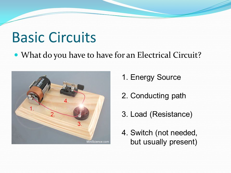 Squishy Circuits, Lemon Batteries, and understanding Circuits ...