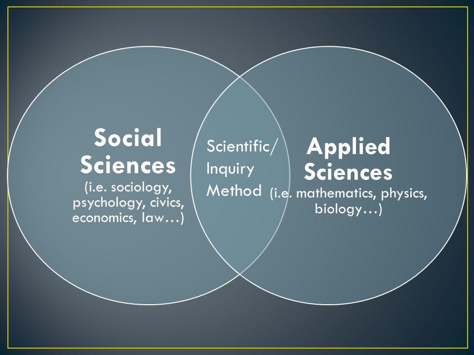 Social Sciences (i.e. sociology, psychology, civics, economics, law…) Applied Sciences (i.e.