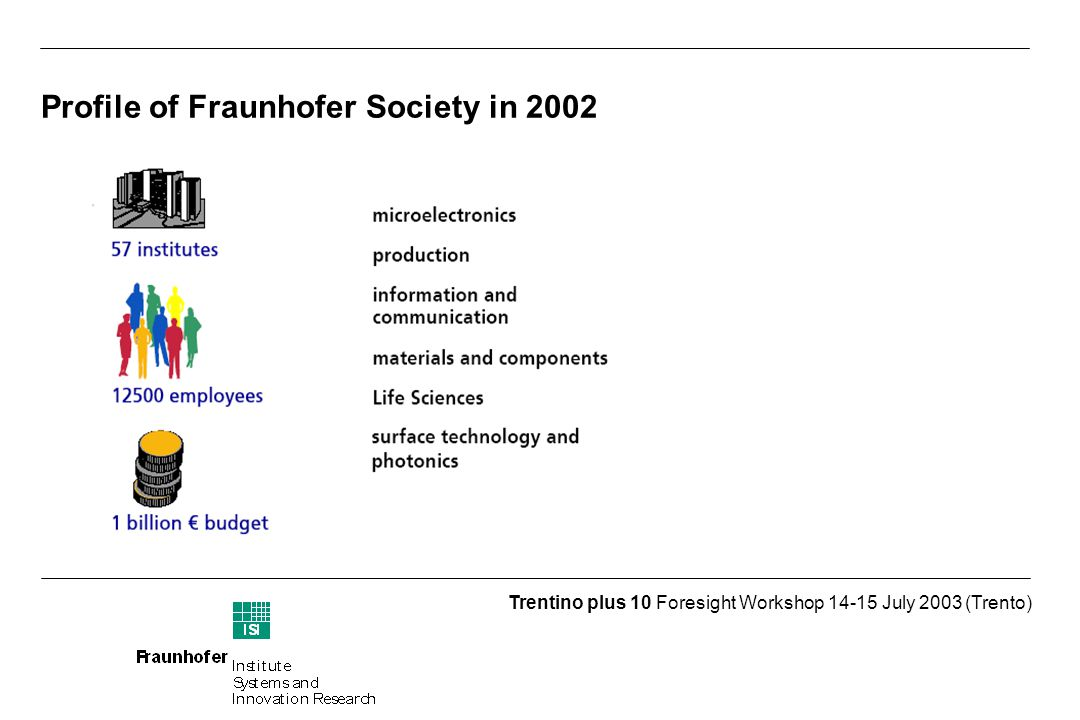 Trentino plus 10 Foresight Workshop July 2003 (Trento) Profile of Fraunhofer Society in 2002