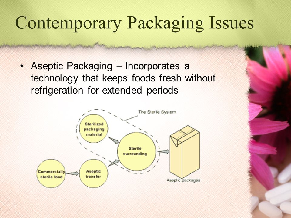 Contemporary Packaging Issues Aseptic Packaging – Incorporates a technology that keeps foods fresh without refrigeration for extended periods