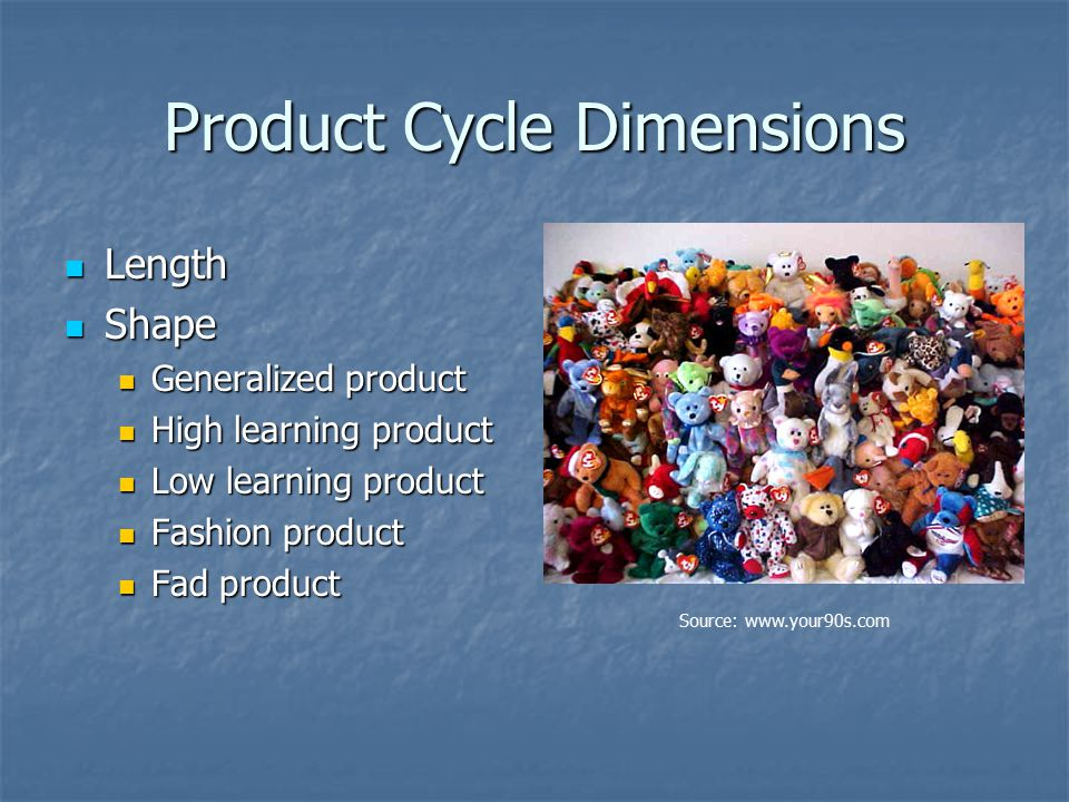 Product Cycle Dimensions Length Length Shape Shape Generalized product Generalized product High learning product High learning product Low learning product Low learning product Fashion product Fashion product Fad product Fad product Source:
