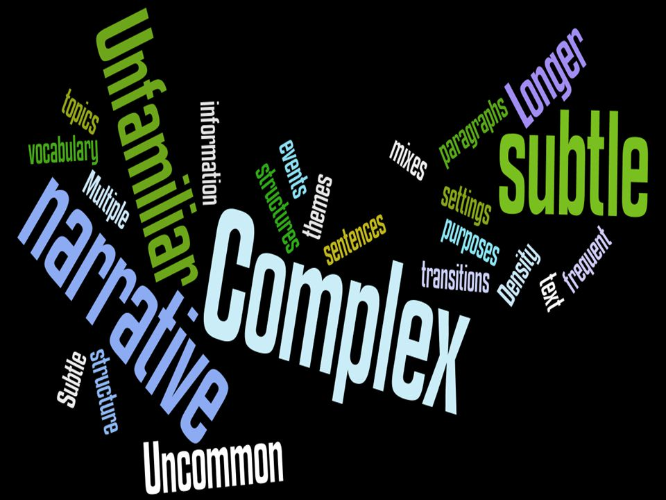 What is text complexity