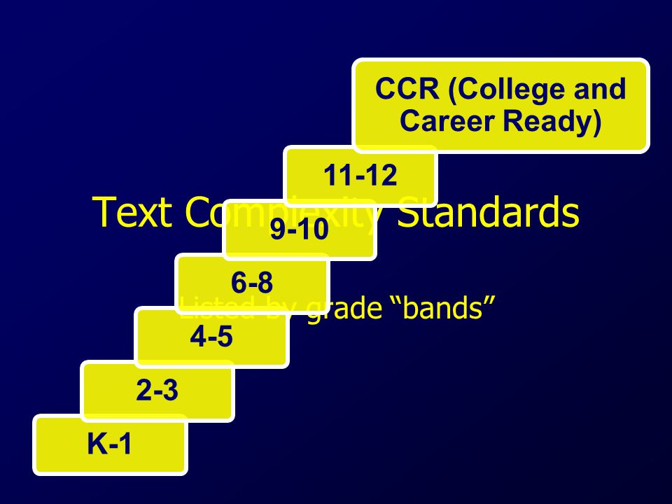Text Complexity Standards Listed by grade bands K CCR (College and Career Ready)