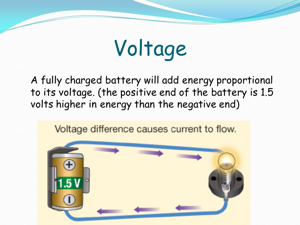 Voltage A fully charged battery will add energy proportional to its voltage.