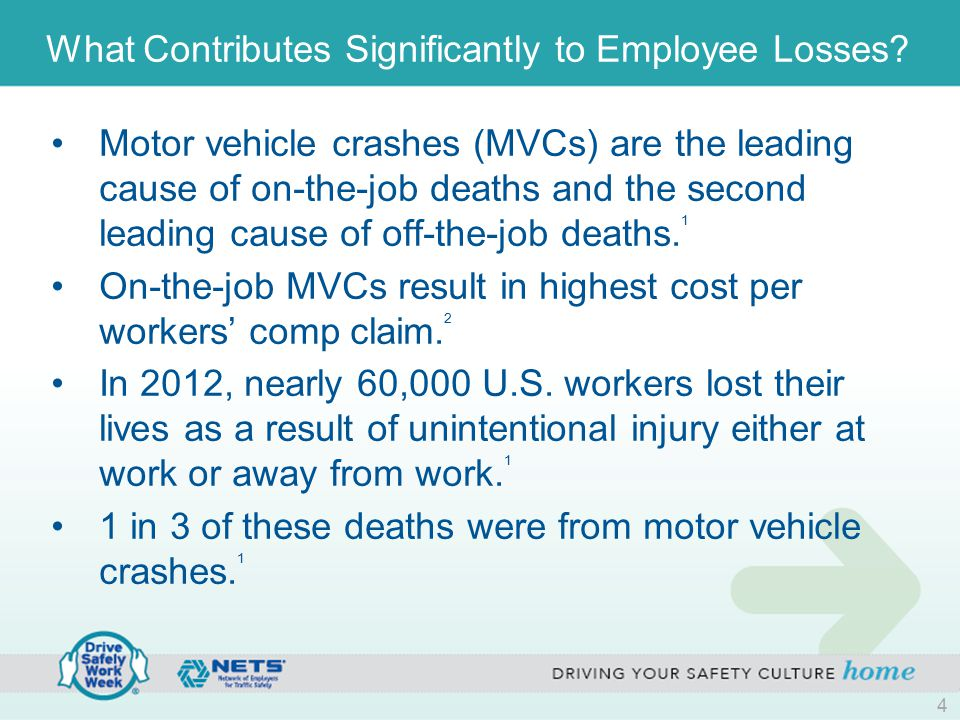 What Contributes Significantly to Employee Losses.