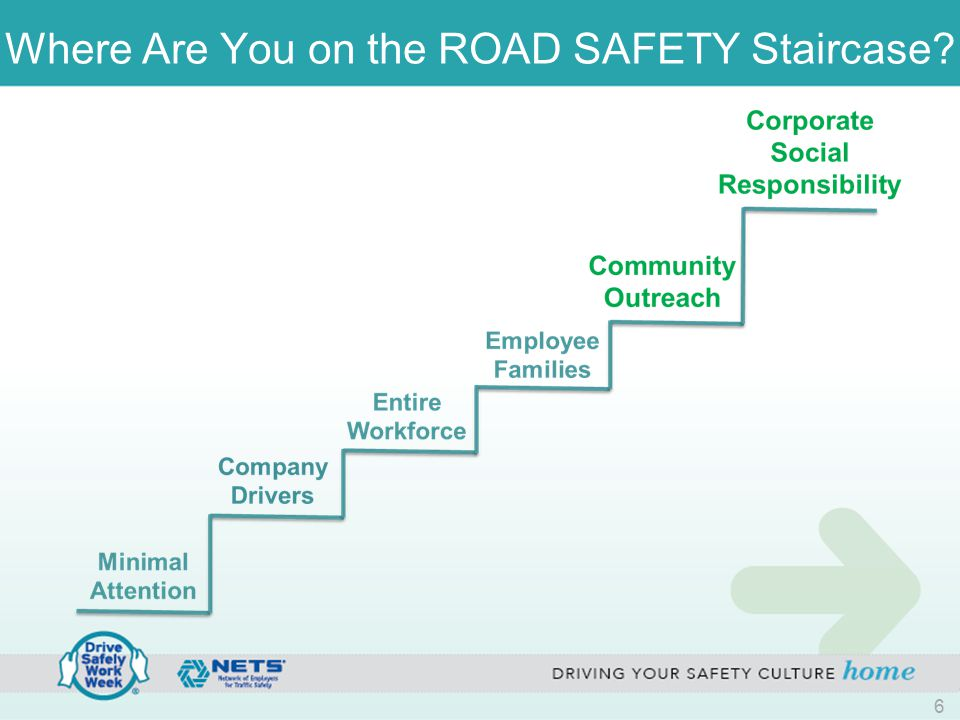 Where Are You on the ROAD SAFETY Staircase 6