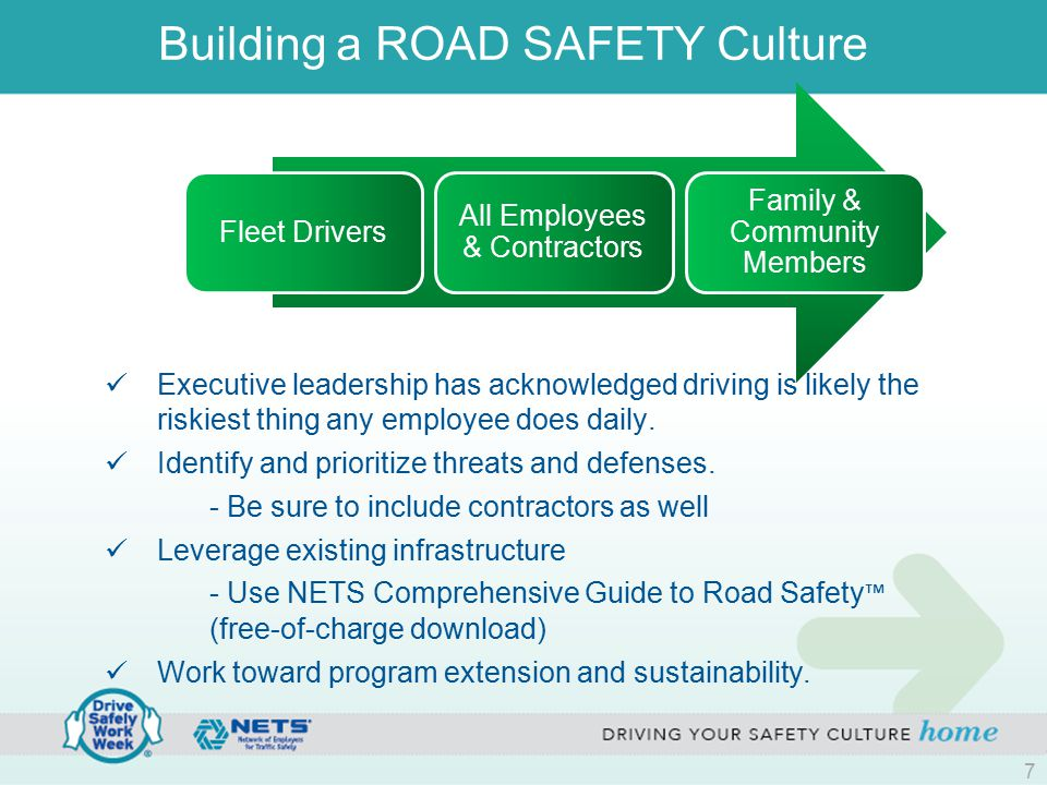 Fleet Drivers All Employees & Contractors Family & Community Members Evolution of a ROAD SAFETY Program Executive leadership has acknowledged driving is likely the riskiest thing any employee does daily.