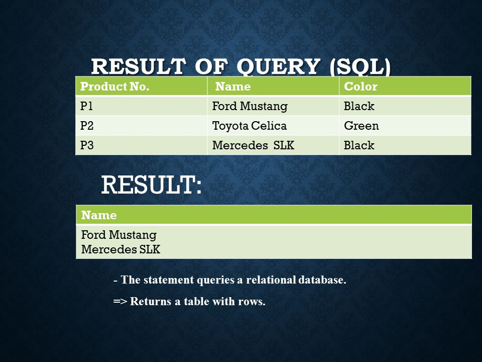 RESULT OF QUERY (SQL) Name Ford Mustang Mercedes SLK Product No.