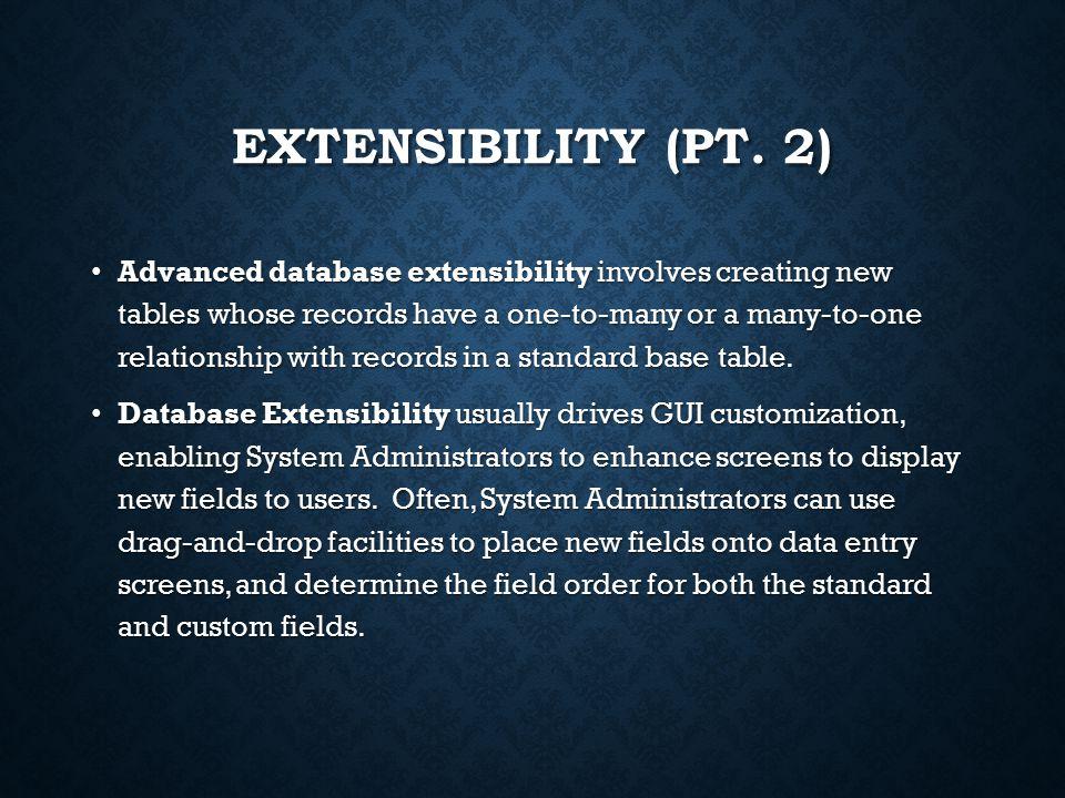 EXTENSIBILITY (PT.