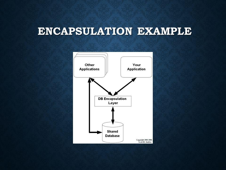 ENCAPSULATION EXAMPLE ENCAPSULATION EXAMPLE