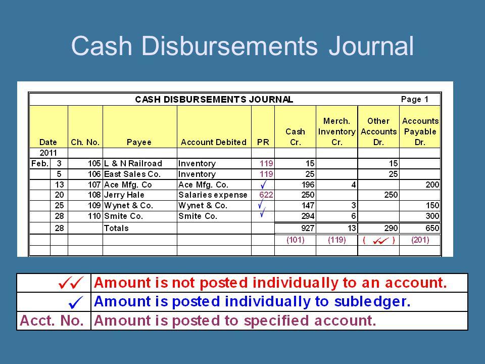 cash disbursements journal