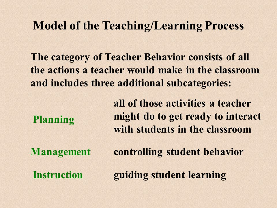 The category of Teacher Behavior consists of all the actions a teacher would make in the classroom and includes three additional subcategories: Planning Management Instruction all of those activities a teacher might do to get ready to interact with students in the classroom controlling student behavior guiding student learning Model of the Teaching/Learning Process