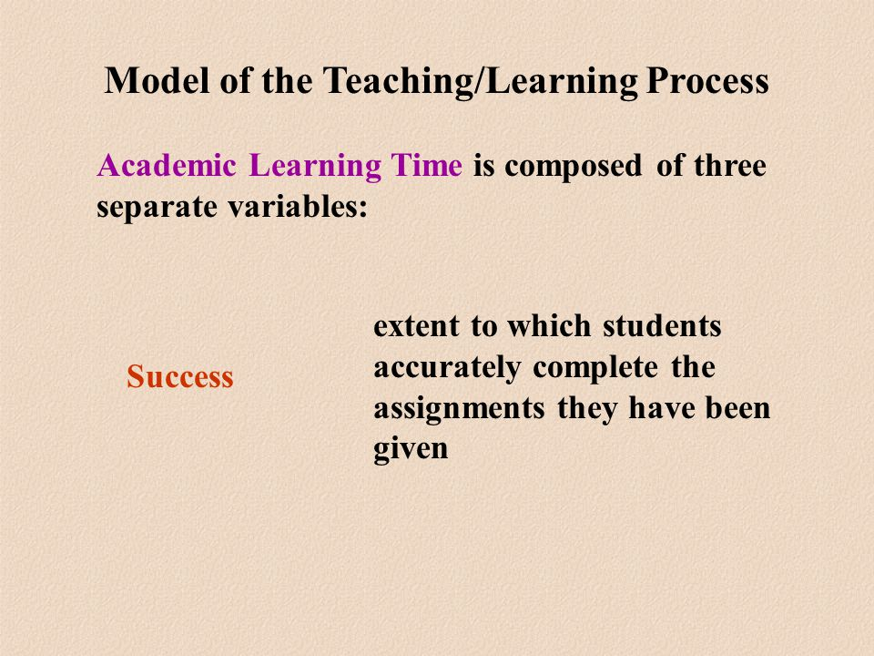 Academic Learning Time is composed of three separate variables: Success extent to which students accurately complete the assignments they have been given Model of the Teaching/Learning Process