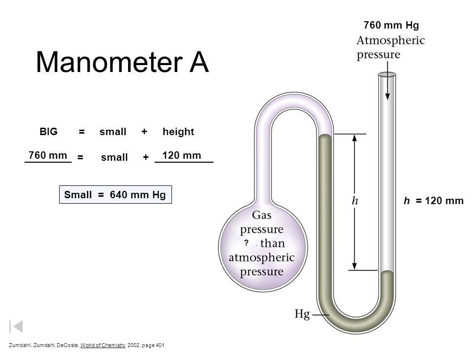 manometer chemistry. 7 manometer atmospheric pressure zumdahl, decoste, world of chemistry  2002, page 401